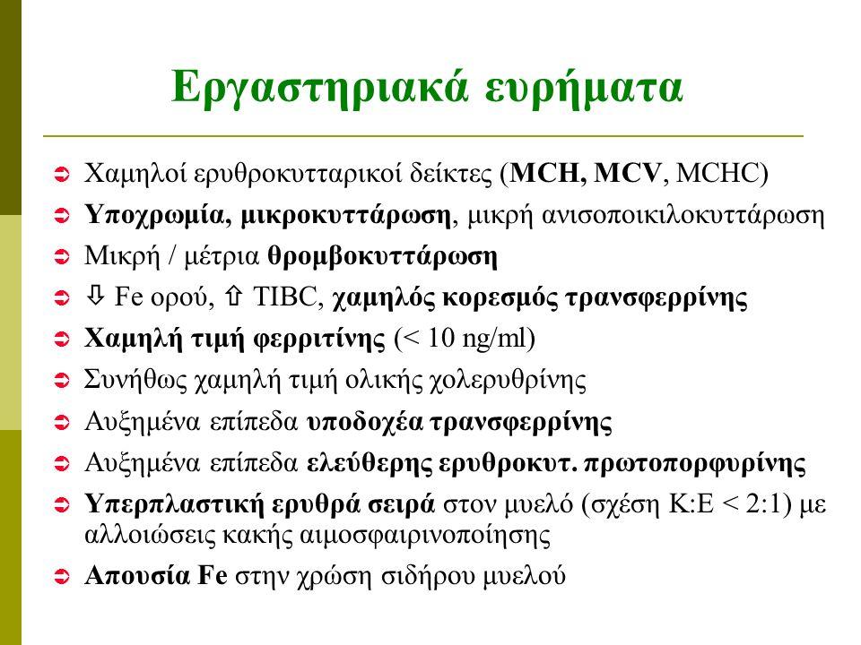 Εργαστηριακά ευρήματα  Χαμηλοί ερυθροκυτταρικοί δείκτες (MCH, MCV, MCHC)  Υποχρωμία, μικροκυττάρωση, μικρή ανισοποικιλοκυττάρωση  Μικρή / μέτρια θρομβοκυττάρωση   Fe ορού,  TIBC, χαμηλός κορεσμός τρανσφερρίνης  Χαμηλή τιμή φερριτίνης (< 10 ng/ml)  Συνήθως χαμηλή τιμή ολικής χολερυθρίνης  Αυξημένα επίπεδα υποδοχέα τρανσφερρίνης  Αυξημένα επίπεδα ελεύθερης ερυθροκυτ.