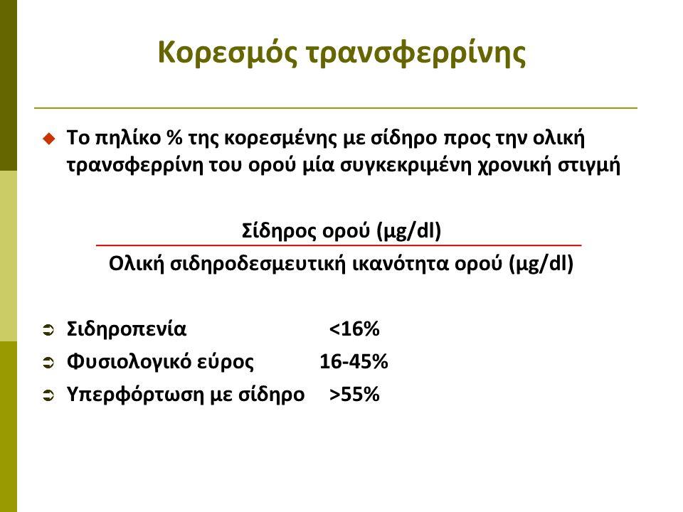Κορεσμός τρανσφερρίνης  Το πηλίκο % της κορεσμένης με σίδηρο προς την ολική τρανσφερρίνη του ορού μία συγκεκριμένη χρονική στιγμή Σίδηρος ορού (μg/dl) Ολική σιδηροδεσμευτική ικανότητα ορού (μg/dl)  Σιδηροπενία <16%  Φυσιολογικό εύρος 16-45%  Υπερφόρτωση με σίδηρο >55%