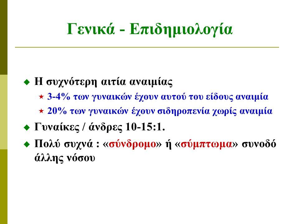 Αιτιολογία σιδηροπενικής αναιμίας Ι.