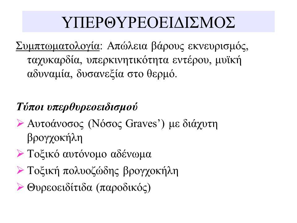 Νόσος Graves' Basedow Αυτοάνοση: θυρεοεοδιεγερτικά αντοαντισώματα κατά του υποδοχέα της TSH Χαρακτηριστικά:  Τριάδα: Ταχυκαρδία, Βρογχοκήλη, Εξόφθαλμος  Υπερθυρεοειδικό σύνδρομο: Συχνά βαρύ  Βρογχοκήλη: Συνήθως διάχυτη ελαστική με ροίζο και φύσημα.