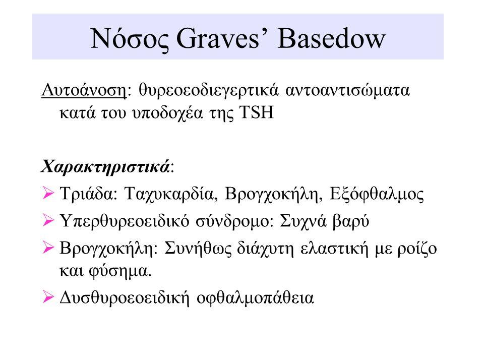 Νόσος Graves' Basedow Αυτοάνοση: θυρεοεοδιεγερτικά αντοαντισώματα κατά του υποδοχέα της TSH Χαρακτηριστικά:  Τριάδα: Ταχυκαρδία, Βρογχοκήλη, Εξόφθαλμ