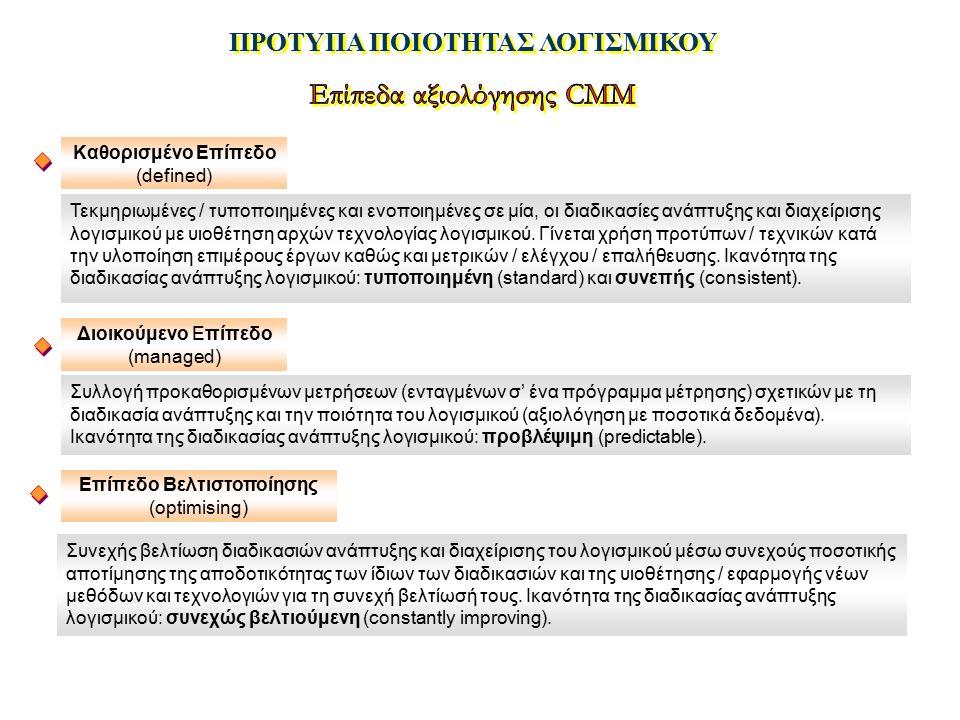 ΠΡΟΤΥΠΑ ΠΟΙΟΤΗΤΑΣ ΛΟΓΙΣΜΙΚΟΥ Καθορισμένο Επίπεδο (defined) Διοικούμενο Επίπεδο (managed) Επίπεδο Βελτιστοποίησης (optimising) Τεκμηριωμένες / τυποποιημένες και ενοποιημένες σε μία, οι διαδικασίες ανάπτυξης και διαχείρισης λογισμικού με υιοθέτηση αρχών τεχνολογίας λογισμικού.