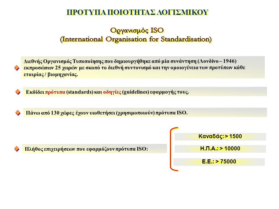 ΠΡΟΤΥΠΑ ΠΟΙΟΤΗΤΑΣ ΛΟΓΙΣΜΙΚΟΥ Περιγράφει μία κοινή ορολογία για την ποιότητα (εγχειρίδια ποιότητας, αναφορές, διαδικασίες.
