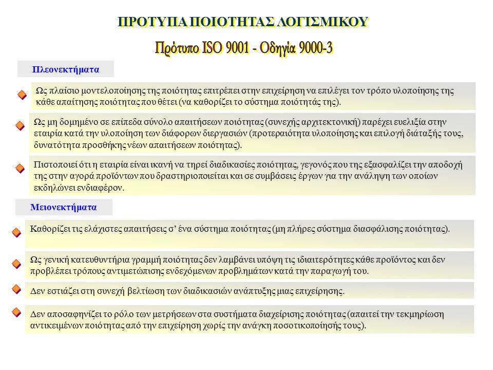 ΠΡΟΤΥΠΑ ΠΟΙΟΤΗΤΑΣ ΛΟΓΙΣΜΙΚΟΥ Μοντέλο αξιολόγησης που εξελίχθηκε σταδιακά σε πρότυπο αξιολόγησης και τελικά σε πρότυπο ποιότητας λογισμικού.