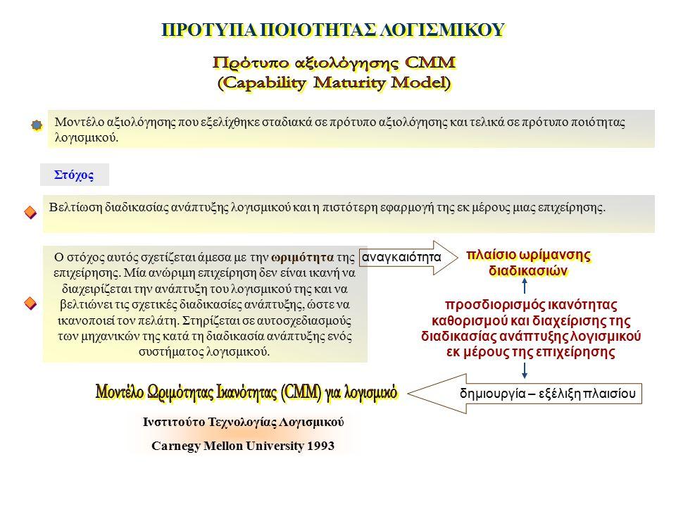 ΠΡΟΤΥΠΑ ΠΟΙΟΤΗΤΑΣ ΛΟΓΙΣΜΙΚΟΥ Μοντέλο αξιολόγησης που εξελίχθηκε σταδιακά σε πρότυπο αξιολόγησης και τελικά σε πρότυπο ποιότητας λογισμικού. Στόχος Βελ