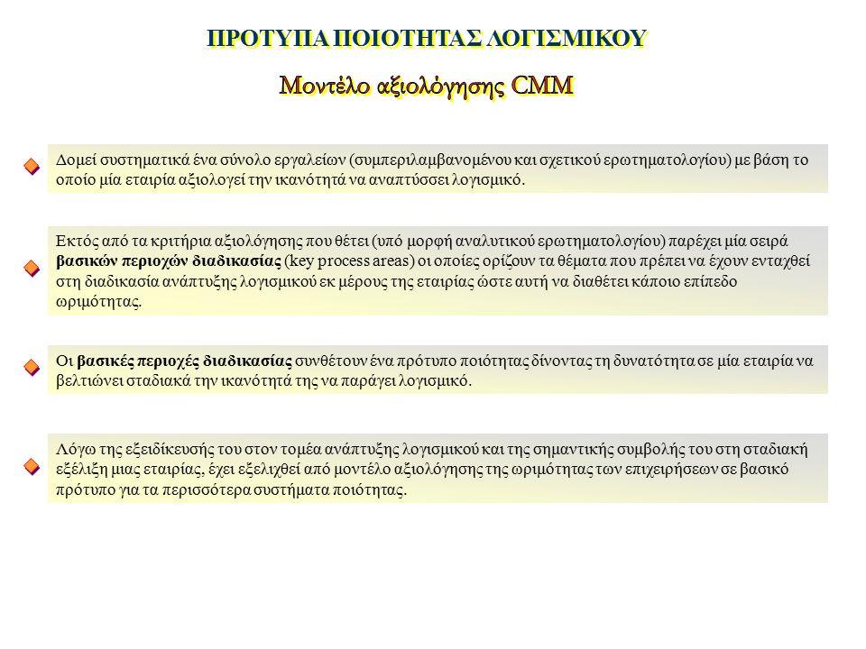 ΠΡΟΤΥΠΑ ΠΟΙΟΤΗΤΑΣ ΛΟΓΙΣΜΙΚΟΥ Δομεί συστηματικά ένα σύνολο εργαλείων (συμπεριλαμβανομένου και σχετικού ερωτηματολογίου) με βάση το οποίο μία εταιρία αξ