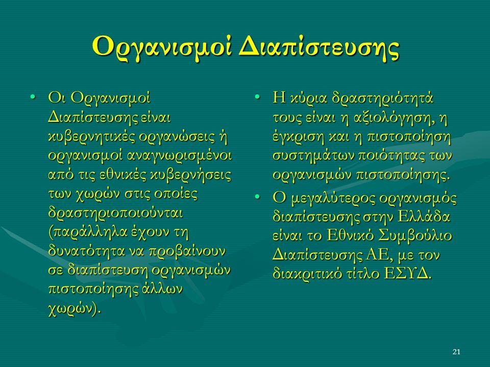 21 Οργανισμοί Διαπίστευσης Οι Οργανισμοί Διαπίστευσης είναι κυβερνητικές οργανώσεις ή οργανισμοί αναγνωρισμένοι από τις εθνικές κυβερνήσεις των χωρών στις οποίες δραστηριοποιούνται (παράλληλα έχουν τη δυνατότητα να προβαίνουν σε διαπίστευση οργανισμών πιστοποίησης άλλων χωρών).Οι Οργανισμοί Διαπίστευσης είναι κυβερνητικές οργανώσεις ή οργανισμοί αναγνωρισμένοι από τις εθνικές κυβερνήσεις των χωρών στις οποίες δραστηριοποιούνται (παράλληλα έχουν τη δυνατότητα να προβαίνουν σε διαπίστευση οργανισμών πιστοποίησης άλλων χωρών).