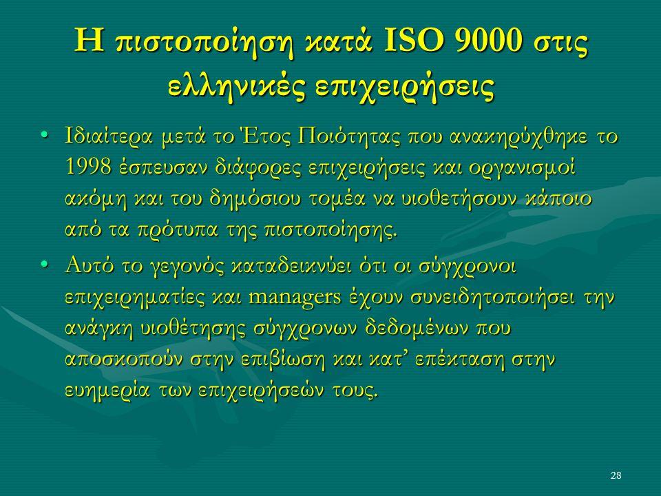 28 Η πιστοποίηση κατά ISO 9000 στις ελληνικές επιχειρήσεις Ιδιαίτερα μετά το Έτος Ποιότητας που ανακηρύχθηκε το 1998 έσπευσαν διάφορες επιχειρήσεις και οργανισμοί ακόμη και του δημόσιου τομέα να υιοθετήσουν κάποιο από τα πρότυπα της πιστοποίησης.Ιδιαίτερα μετά το Έτος Ποιότητας που ανακηρύχθηκε το 1998 έσπευσαν διάφορες επιχειρήσεις και οργανισμοί ακόμη και του δημόσιου τομέα να υιοθετήσουν κάποιο από τα πρότυπα της πιστοποίησης.