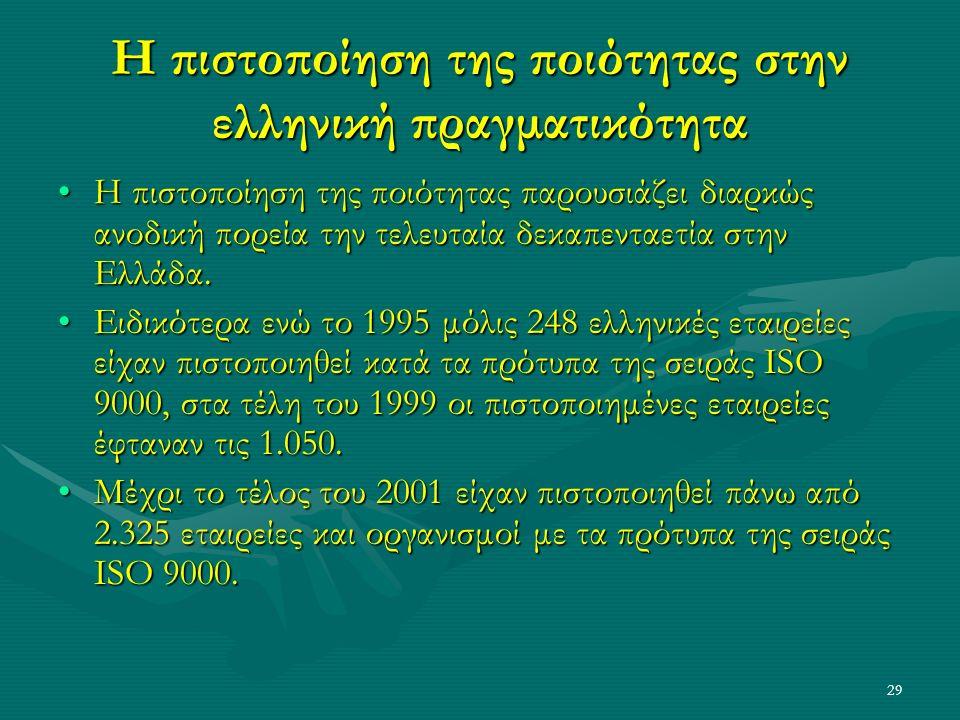 29 Η πιστοποίηση της ποιότητας στην ελληνική πραγματικότητα Η πιστοποίηση της ποιότητας παρουσιάζει διαρκώς ανοδική πορεία την τελευταία δεκαπενταετία στην Ελλάδα.Η πιστοποίηση της ποιότητας παρουσιάζει διαρκώς ανοδική πορεία την τελευταία δεκαπενταετία στην Ελλάδα.