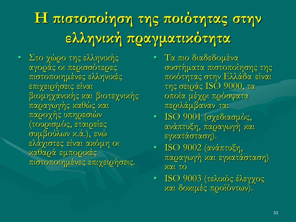 31 Η πιστοποίηση της ποιότητας στην ελληνική πραγματικότητα Στο χώρο της ελληνικής αγοράς οι περισσότερες πιστοποιημένες ελληνικές επιχειρήσεις είναι βιομηχανικής και βιοτεχνικής παραγωγής καθώς και παροχής υπηρεσιών (τουρισμός, εταιρείες συμβούλων κ.ά.), ενώ ελάχιστες είναι ακόμη οι καθαρά εμπορικές πιστοποιημένες επιχειρήσεις.Στο χώρο της ελληνικής αγοράς οι περισσότερες πιστοποιημένες ελληνικές επιχειρήσεις είναι βιομηχανικής και βιοτεχνικής παραγωγής καθώς και παροχής υπηρεσιών (τουρισμός, εταιρείες συμβούλων κ.ά.), ενώ ελάχιστες είναι ακόμη οι καθαρά εμπορικές πιστοποιημένες επιχειρήσεις.