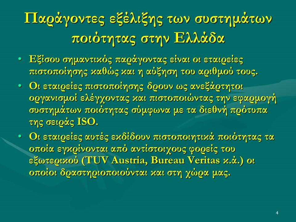 4 Παράγοντες εξέλιξης των συστημάτων ποιότητας στην Ελλάδα Εξίσου σημαντικός παράγοντας είναι οι εταιρείες πιστοποίησης καθώς και η αύξηση του αριθμού τους.Εξίσου σημαντικός παράγοντας είναι οι εταιρείες πιστοποίησης καθώς και η αύξηση του αριθμού τους.