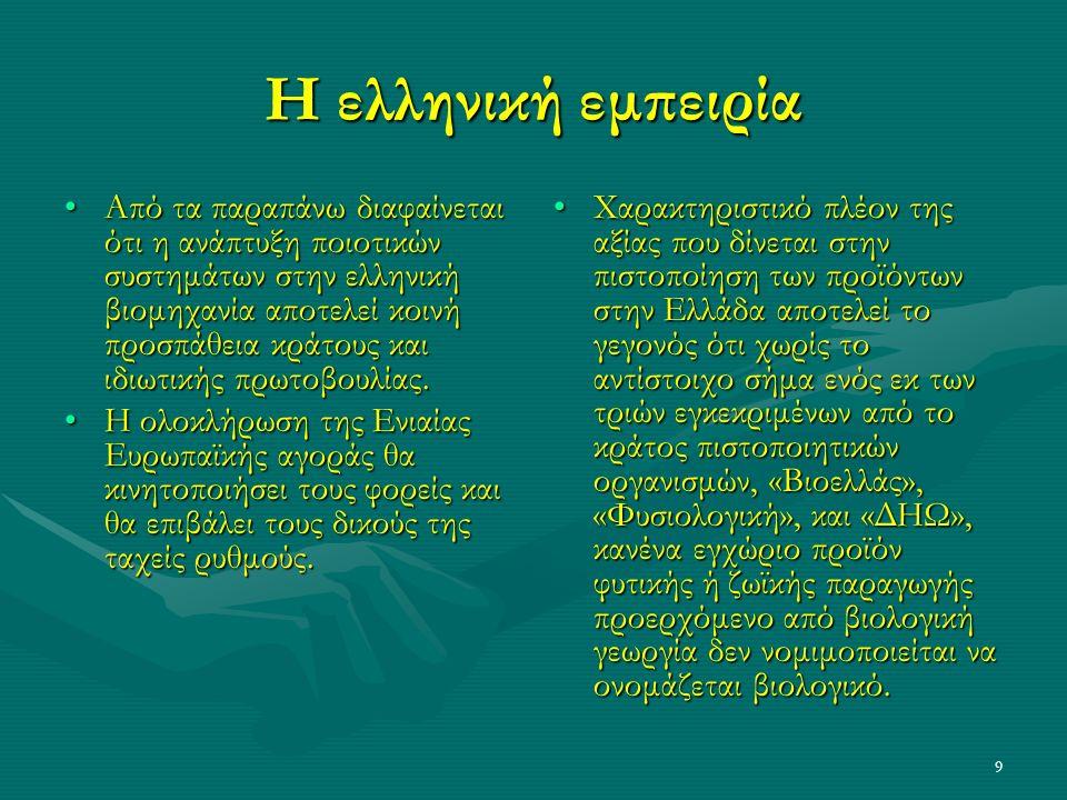 9 Η ελληνική εμπειρία Από τα παραπάνω διαφαίνεται ότι η ανάπτυξη ποιοτικών συστημάτων στην ελληνική βιομηχανία αποτελεί κοινή προσπάθεια κράτους και ιδιωτικής πρωτοβουλίας.Από τα παραπάνω διαφαίνεται ότι η ανάπτυξη ποιοτικών συστημάτων στην ελληνική βιομηχανία αποτελεί κοινή προσπάθεια κράτους και ιδιωτικής πρωτοβουλίας.
