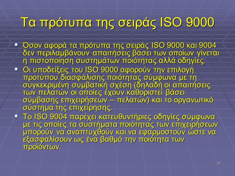 22 Τα πρότυπα της σειράς ISO 9000  Όσον αφορά τα πρότυπα της σειράς ISO 9000 και 9004 δεν περιλαμβάνουν απαιτήσεις βάσει των οποίων γίνεται η πιστοποίηση συστημάτων ποιότητας αλλά οδηγίες.