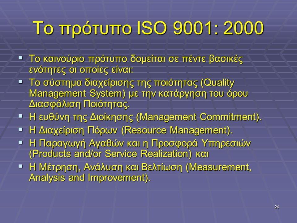 24 Το πρότυπο ISO 9001: 2000  Το καινούριο πρότυπο δομείται σε πέντε βασικές ενότητες οι οποίες είναι:  Το σύστημα διαχείρισης της ποιότητας (Quality Management System) με την κατάργηση του όρου Διασφάλιση Ποιότητας.