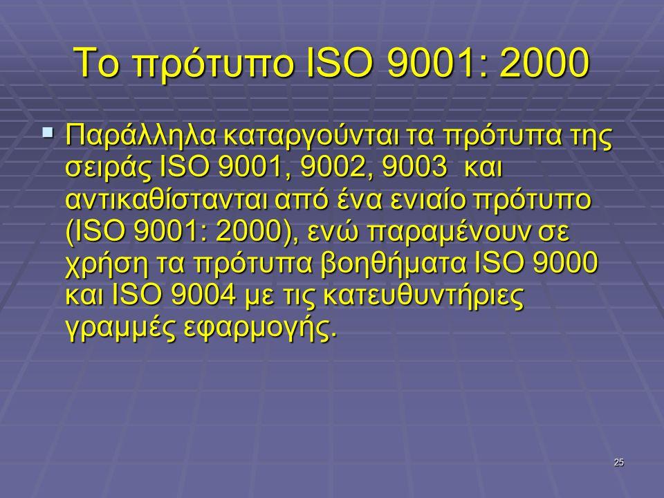 25 Το πρότυπο ISO 9001: 2000  Παράλληλα καταργούνται τα πρότυπα της σειράς ISO 9001, 9002, 9003 και αντικαθίστανται από ένα ενιαίο πρότυπο (ISO 9001: 2000), ενώ παραμένουν σε χρήση τα πρότυπα βοηθήματα ISO 9000 και ISO 9004 με τις κατευθυντήριες γραμμές εφαρμογής.