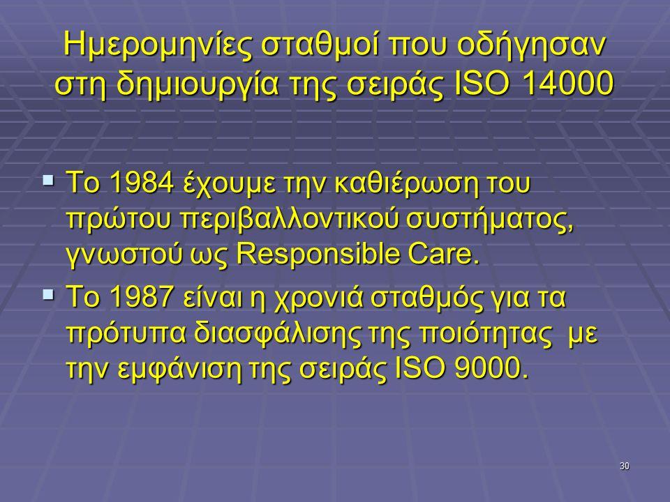 30 Ημερομηνίες σταθμοί που οδήγησαν στη δημιουργία της σειράς ISO 14000  Το 1984 έχουμε την καθιέρωση του πρώτου περιβαλλοντικού συστήματος, γνωστού