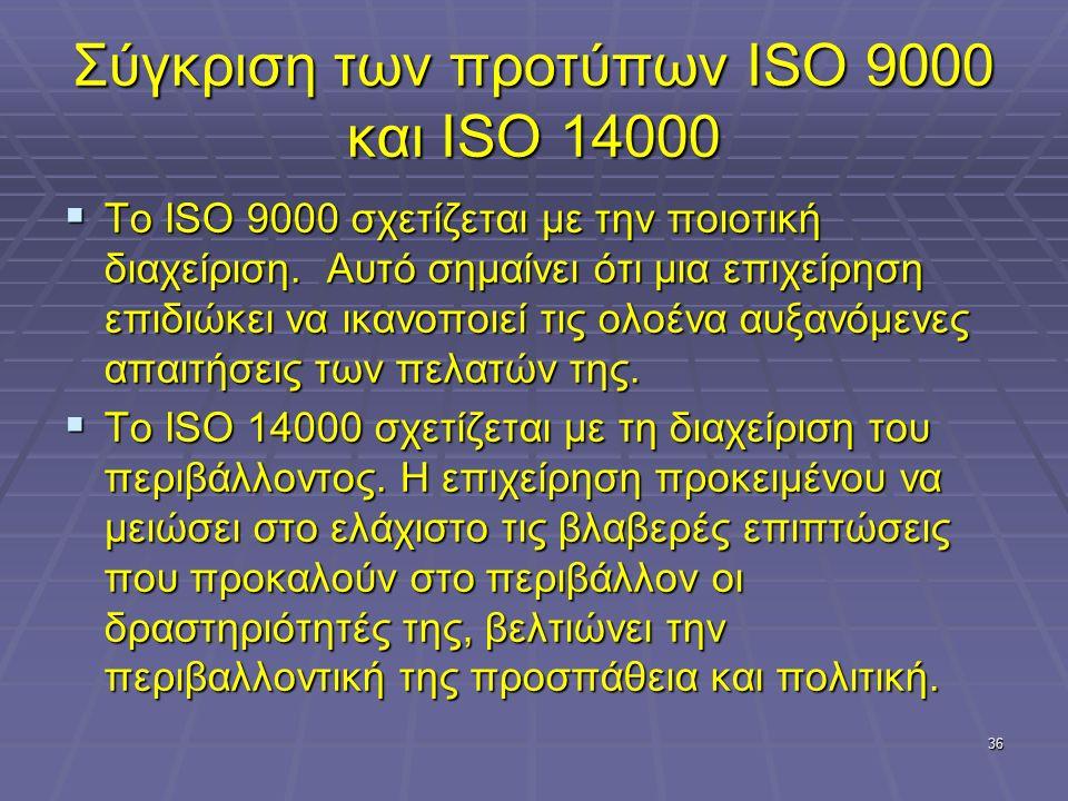 36 Σύγκριση των προτύπων ISO 9000 και ISO 14000  To ISO 9000 σχετίζεται με την ποιοτική διαχείριση. Αυτό σημαίνει ότι μια επιχείρηση επιδιώκει να ικα