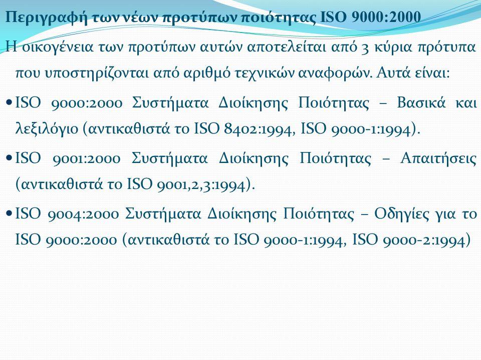 Περιγραφή των νέων προτύπων ποιότητας ISO 9000:2000 Η οικογένεια των προτύπων αυτών αποτελείται από 3 κύρια πρότυπα που υποστηρίζονται από αριθμό τεχν
