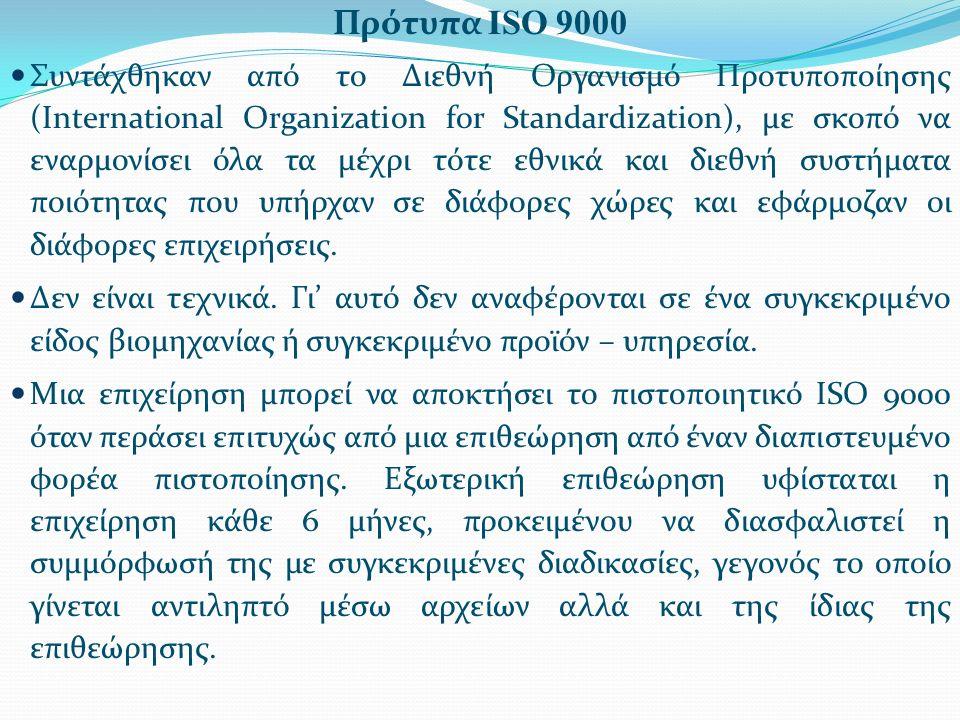 Πρότυπα ISO 9000 Συντάχθηκαν από το Διεθνή Οργανισμό Προτυποποίησης (International Organization for Standardization), με σκοπό να εναρμονίσει όλα τα μ