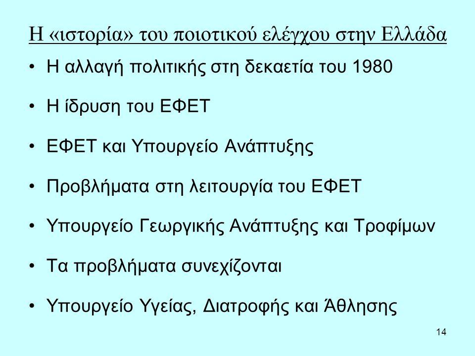 14 Η «ιστορία» του ποιοτικού ελέγχου στην Ελλάδα Η αλλαγή πολιτικής στη δεκαετία του 1980 Η ίδρυση του ΕΦΕΤ ΕΦΕΤ και Υπουργείο Ανάπτυξης Προβλήματα στη λειτουργία του ΕΦΕΤ Υπουργείο Γεωργικής Ανάπτυξης και Τροφίμων Τα προβλήματα συνεχίζονται Υπουργείο Υγείας, Διατροφής και Άθλησης