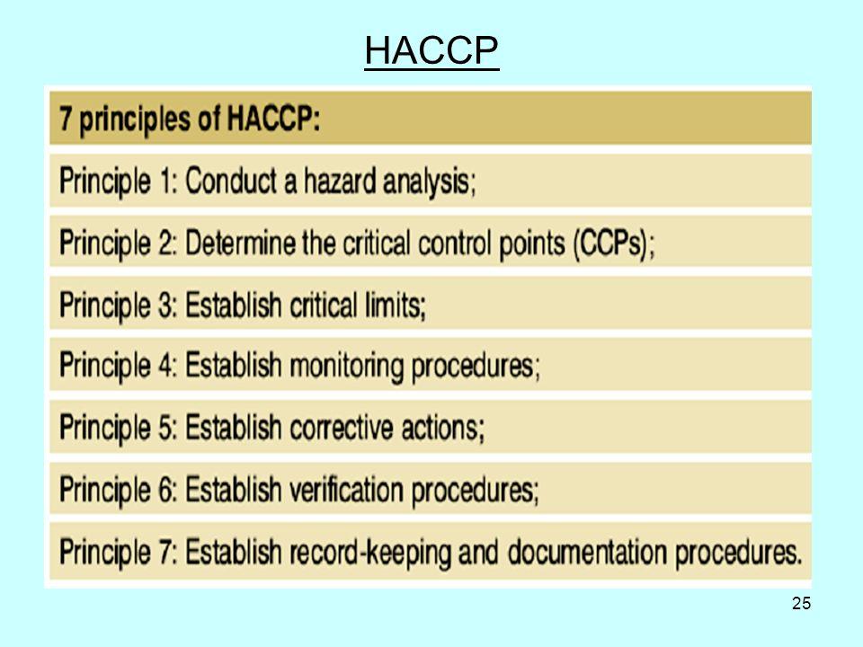 25 HACCP