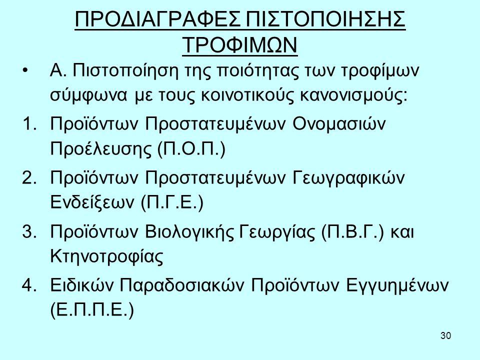 30 ΠΡΟΔΙΑΓΡΑΦΕΣ ΠΙΣΤΟΠΟΙΗΣΗΣ ΤΡΟΦΙΜΩΝ Α.