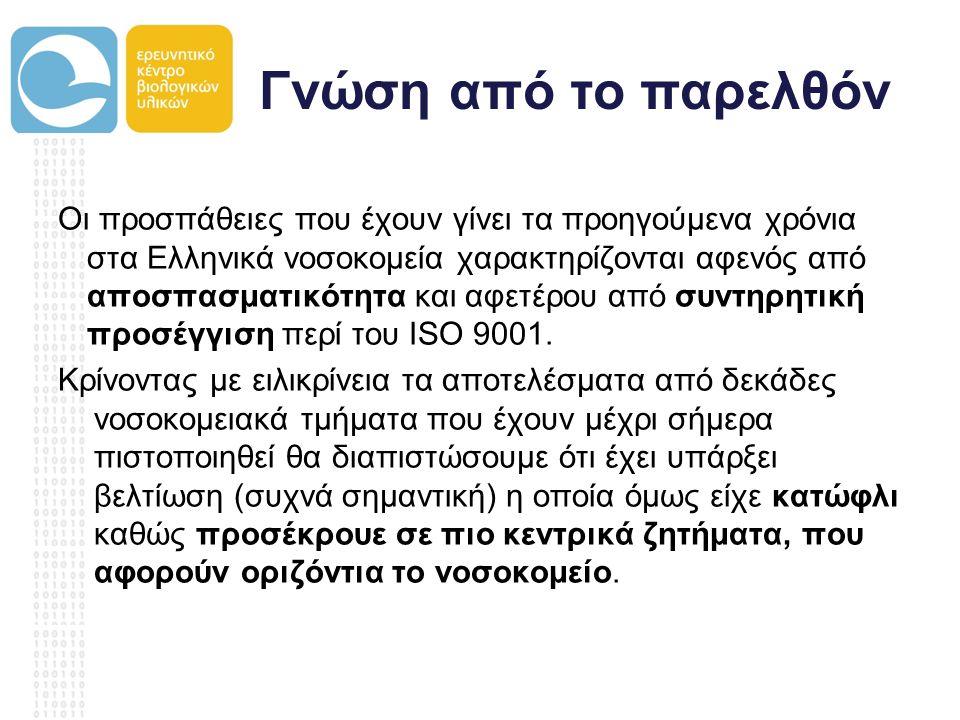 Γνώση από το παρελθόν Οι προσπάθειες που έχουν γίνει τα προηγούμενα χρόνια στα Ελληνικά νοσοκομεία χαρακτηρίζονται αφενός από αποσπασματικότητα και αφετέρου από συντηρητική προσέγγιση περί του ISO 9001.