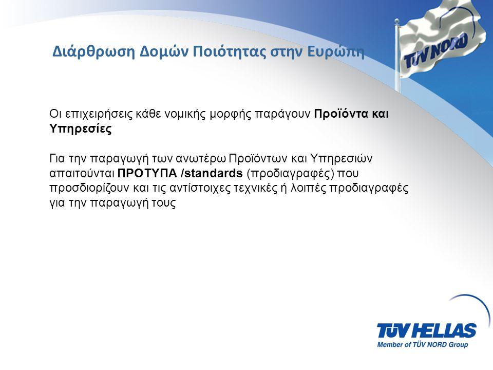 TÜV NORD International – market region