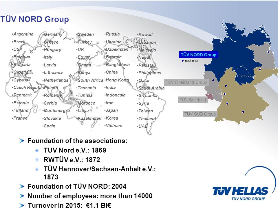 TÜV NORD Group Foundation of the associations: TÜV Nord e.V.: 1869 RWTÜV e.V.: 1872 TÜV Hannover/Sachsen-Anhalt e.V.: 1873 Foundation of TÜV NORD: 2004 Number of employees: more than 14000 Turnover in 2015: €1,1 Bi€ Argentina Brazil USA Belgium Bulgaria Croatia Cyprus Czech Republic Denmark Estonia Finland France Germany Greece Hungary Italy Latvia Lithuania Netherlands Poland Romania Serbia Montenergro Slovakia Spain Sweden Turkey UK Egypt Ghana Kenya South Africa Tanzania Tunisia Morocco Libya Kazakhstan Russia Ukraine Uzbekistan Bahrain Bangladesh China Hong Kong India Indonesia Iran Japan Korea Vietnam Kuwait Lebanon Malaysia Nepal Pakistan Philippines Qatar Saudi Arabia Sri Lanka Syria Taiwan Thailand UAE