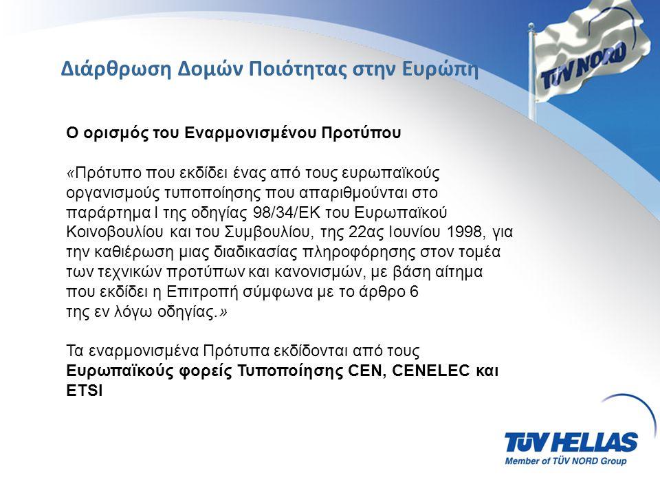 Προιόντα που έχει εκδοθεί εναρμονισμένο Ευρωπαϊκό πρότυπο:  Εξοπλισμός θυρών  Πυλοσωλήνες  Εξοπλισμός για εγκαταστάσεις αερίου σε κτίρια  Ασφαλτόπανα  Αυτόνομα WC  Σωλήνες χαλκού  Δομικά εφέδρανα  Πλάκες πεζοδρομίου  Σήμανση οδών  Φυσικοί λίθοι