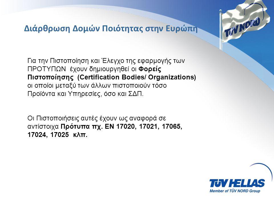  Κατάλογος εναρμονισμένων προτύπων CPR: http://ec.europa.eu/enterprise/newapproach/nando/index.cfm?fuseaction=cpd.