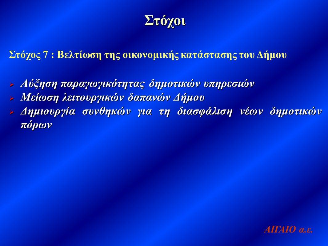 ΑΙΓΑΙΟ α.ε.