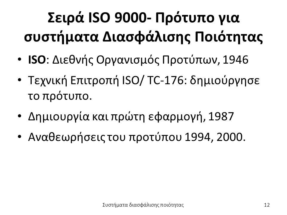 Σειρά ISO 9000- Πρότυπο για συστήματα Διασφάλισης Ποιότητας ISO: Διεθνής Οργανισμός Προτύπων, 1946 Τεχνική Επιτροπή ISO/ TC-176: δημιούργησε το πρότυπο.