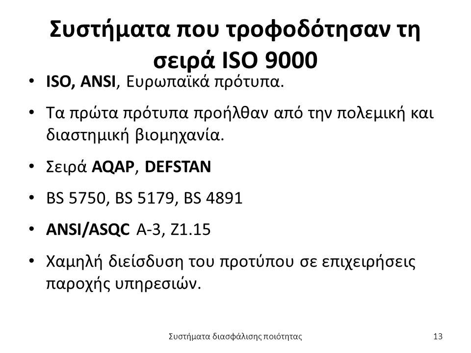 Συστήματα που τροφοδότησαν τη σειρά ISO 9000 ISO, ANSI, Ευρωπαϊκά πρότυπα.