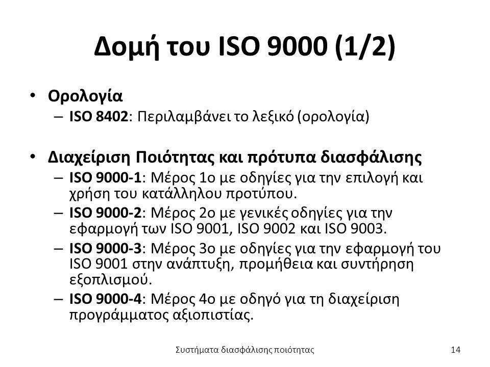 Δομή του ISO 9000 (1/2) Ορολογία – ISO 8402: Περιλαμβάνει το λεξικό (ορολογία) Διαχείριση Ποιότητας και πρότυπα διασφάλισης – ISO 9000-1: Μέρος 1ο με οδηγίες για την επιλογή και χρήση του κατάλληλου προτύπου.