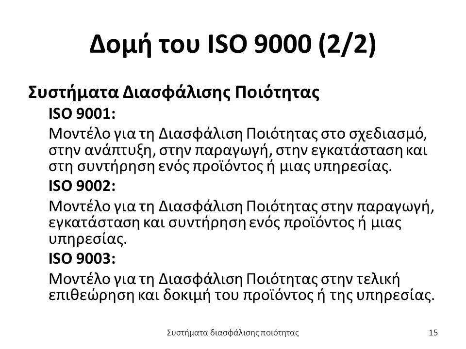 Δομή του ISO 9000 (2/2) Συστήματα Διασφάλισης Ποιότητας ISO 9001: Μοντέλο για τη Διασφάλιση Ποιότητας στο σχεδιασμό, στην ανάπτυξη, στην παραγωγή, στην εγκατάσταση και στη συντήρηση ενός προϊόντος ή μιας υπηρεσίας.