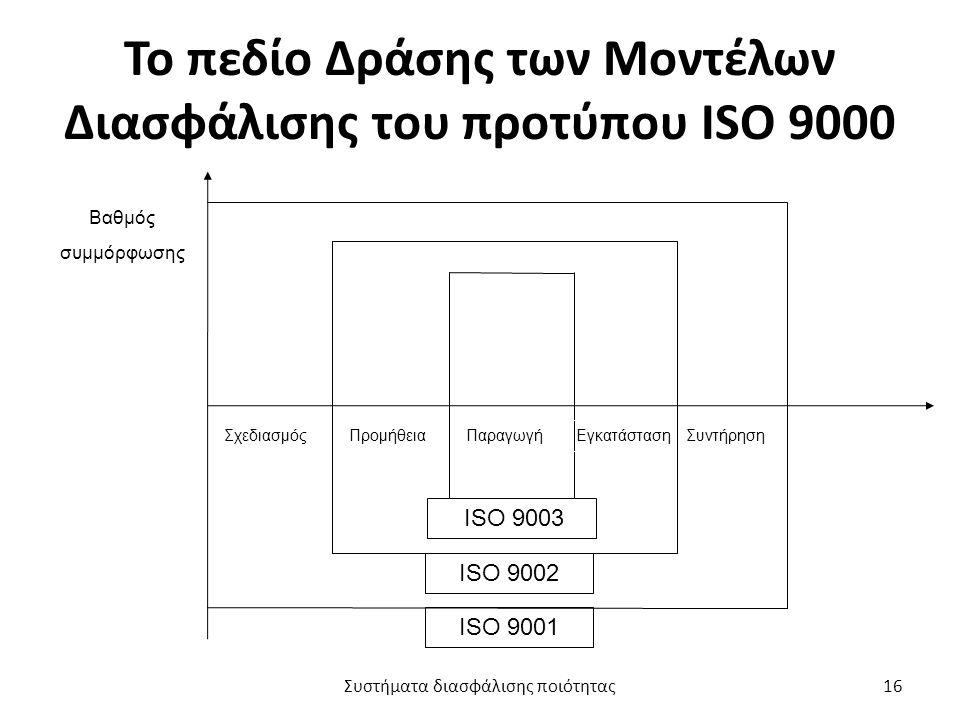 Το πεδίο Δράσης των Μοντέλων Διασφάλισης του προτύπου ISO 9000 ΣχεδιασμόςΠρομήθειαΠαραγωγή Συντήρηση ISO 9001 ISO 9002 ISO 9003 Εγκατάσταση Βαθμός συμμόρφωσης Συστήματα διασφάλισης ποιότητας16