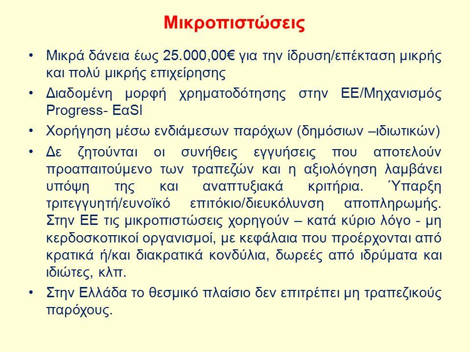 Μικροπιστώσεις Μικρά δάνεια έως 25.000,00€ για την ίδρυση/επέκταση μικρής και πολύ μικρής επιχείρησης Διαδομένη μορφή χρηματοδότησης στην ΕΕ/Μηχανισμός Progress- EαSI Χορήγηση μέσω ενδιάμεσων παρόχων (δημόσιων –ιδιωτικών) Δε ζητούνται οι συνήθεις εγγυήσεις που αποτελούν προαπαιτούμενο των τραπεζών και η αξιολόγηση λαμβάνει υπόψη της και αναπτυξιακά κριτήρια.