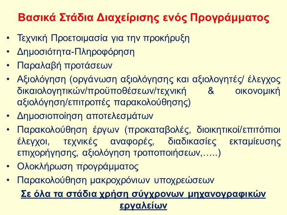 Πληροφορίες Θεσσαλονίκη Διεύθυνση : Αγγελάκη 3 /Θεσσαλονίκη Τηλ.: 2310 27 40 33 Email: pagounia@microstars.gr paraskevav@microstars.gr microstarsproject.eu