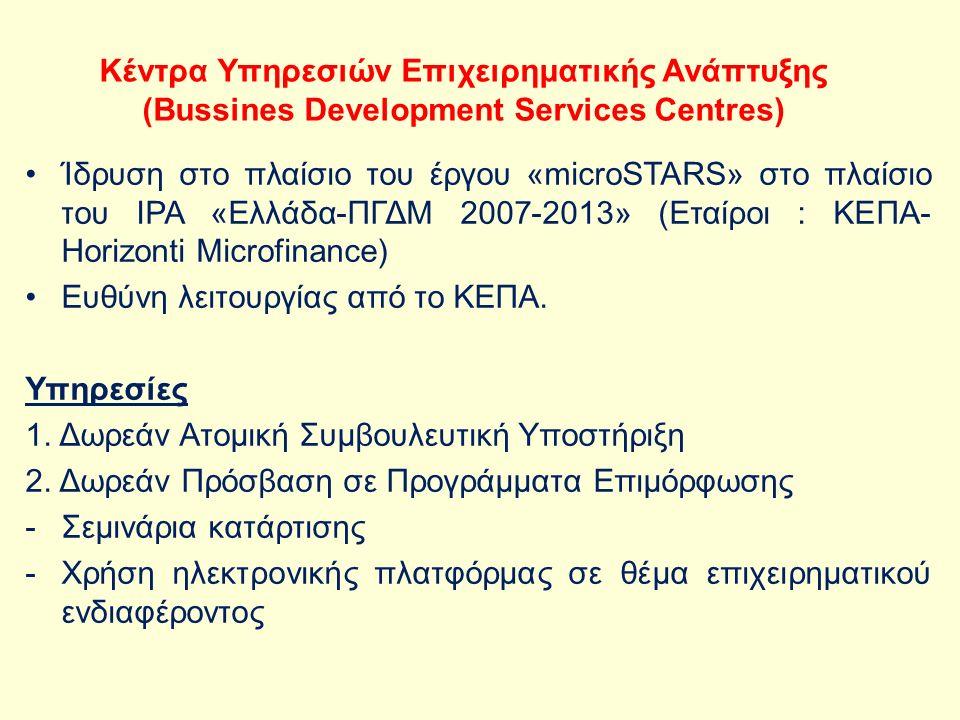 Κέντρα Υπηρεσιών Επιχειρηματικής Ανάπτυξης (Βussines Development Services Centres) Ίδρυση στο πλαίσιο του έργου «microSTARS» στο πλαίσιο του ΙPA «Ελλάδα-ΠΓΔΜ 2007-2013» (Εταίροι : ΚΕΠΑ- Ηοrizonti Microfinance) Ευθύνη λειτουργίας από το ΚΕΠΑ.