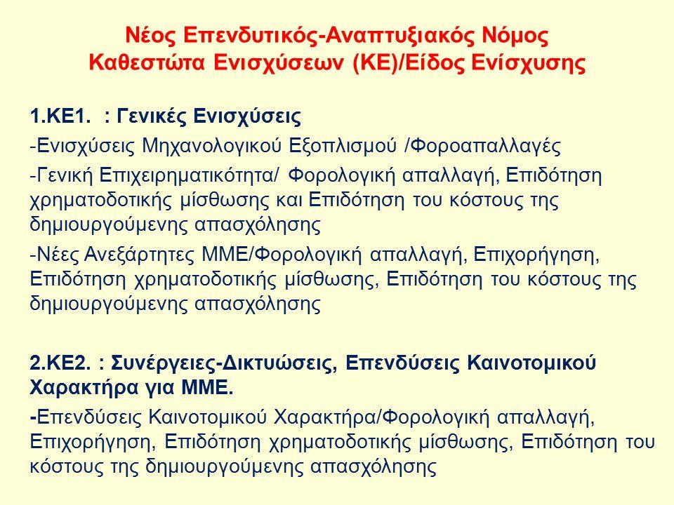 Νέος Επενδυτικός-Αναπτυξιακός Νόμος Καθεστώτα Ενισχύσεων (ΚΕ)/Eίδος Ενίσχυσης 1.ΚΕ1.