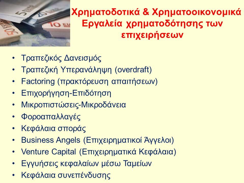 Χρηματοδοτικά & Χρηματοοικονομικά Εργαλεία χρηματοδότησης των επιχειρήσεων Τραπεζικός Δανεισμός Tραπεζική Υπερανάληψη (overdraft) Factoring (πρακτόρευση απαιτήσεων) Επιχορήγηση-Επιδότηση Mικροπιστώσεις-Μικροδάνεια Φοροαπαλλαγές Κεφάλαια σποράς Business Angels (Επιχειρηματικοί Άγγελοι) Venture Capital (Επιχειρηματικά Κεφάλαια) Eγγυήσεις κεφαλαίων μέσω Ταμείων Κεφάλαια συνεπένδυσης