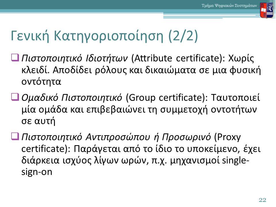 Γενική Κατηγοριοποίηση (2/2)  Πιστοποιητικό Ιδιοτήτων (Attribute certificate): Χωρίς κλειδί.