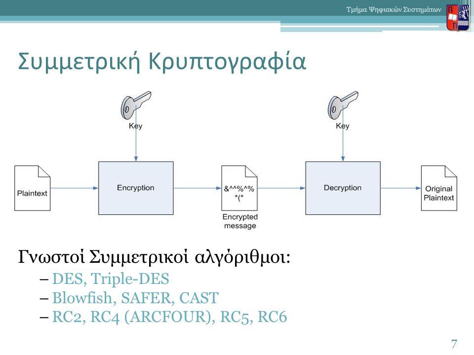 Συμμετρική Κρυπτογραφία Γνωστοί Συμμετρικοί αλγόριθμοι: –DES, Triple-DES –Blowfish, SAFER, CAST –RC2, RC4 (ARCFOUR), RC5, RC6 7 Τμήμα Ψηφιακών Συστημάτων