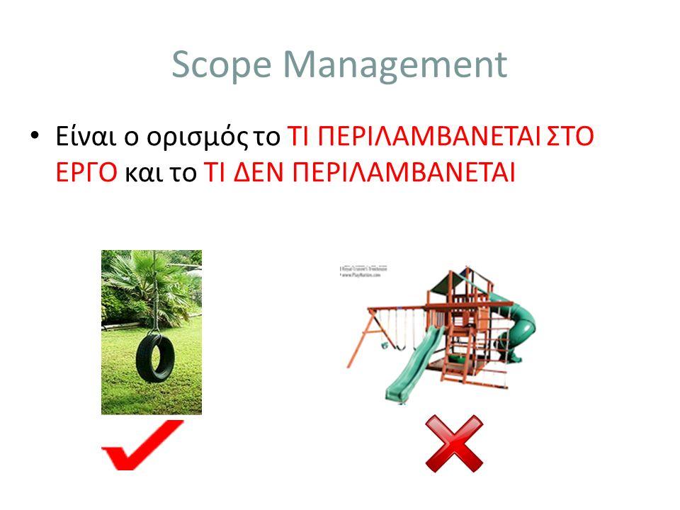 Είναι ο ορισμός το ΤΙ ΠΕΡΙΛΑΜΒΑΝΕΤΑΙ ΣΤΟ ΕΡΓΟ και το ΤΙ ΔΕΝ ΠΕΡΙΛΑΜΒΑΝΕΤΑΙ Scope Management