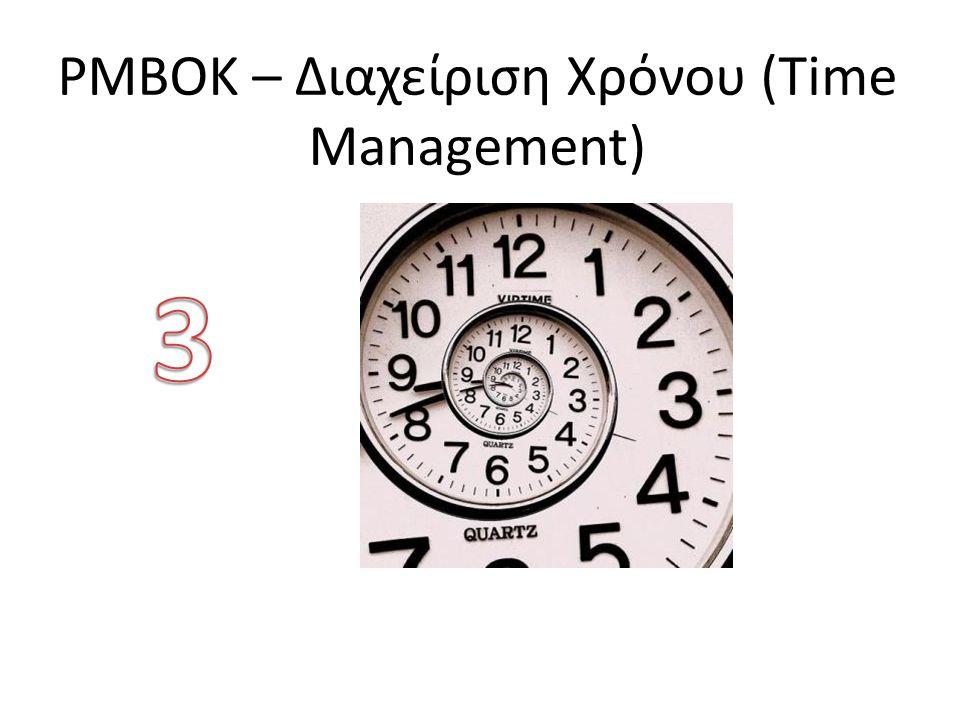 PMBOK – Διαχείριση Χρόνου (Time Management)