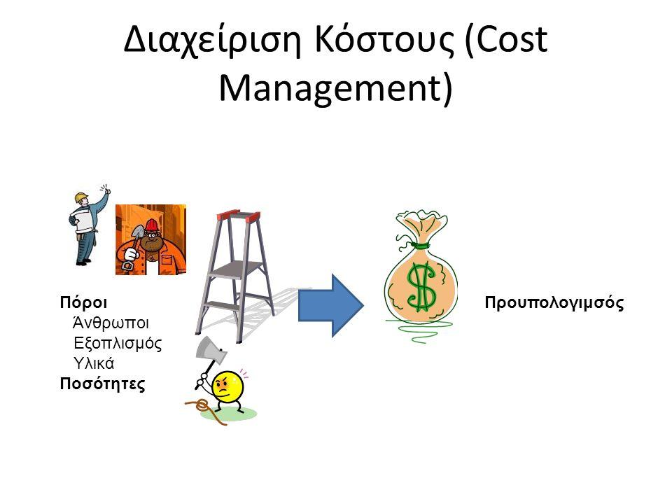 Πόροι Άνθρωποι Εξοπλισμός Υλικά Ποσότητες Προυπολογιμσός Διαχείριση Κόστους (Cost Management)