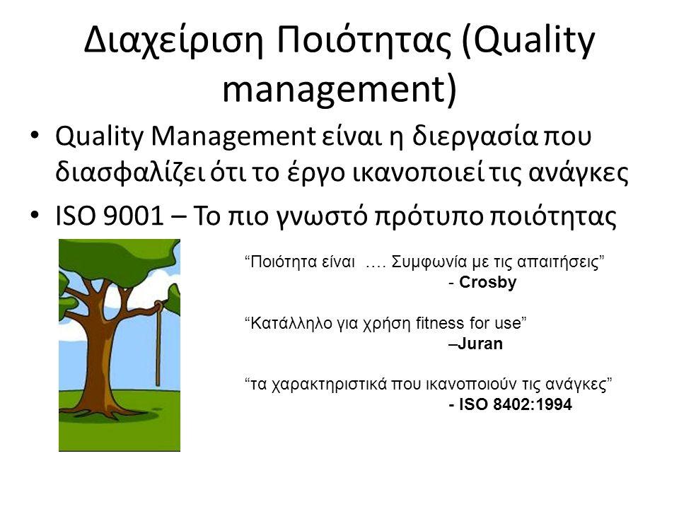 Quality Management είναι η διεργασία που διασφαλίζει ότι το έργο ικανοποιεί τις ανάγκες ISO 9001 – Το πιο γνωστό πρότυπο ποιότητας Διαχείριση Ποιότητας (Quality management) Ποιότητα είναι ….