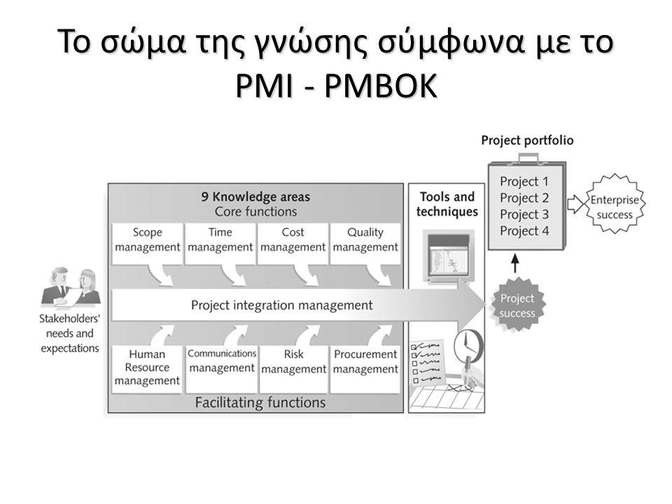 Ενοποίηση έργου Διαχείριση αντικειμένου εργασιών Διαχείριση χρόνου Διαχείριση κόστους Διαχείριση ποιότητας Διαχείριση ανθρωπίνων πόρων Διαχείριση επικοινωνίας Διαχείριση κινδύνου Διαχείριση προμηθειών Διαχείριση συμμετεχόντων Διαχείριση έργων PMI