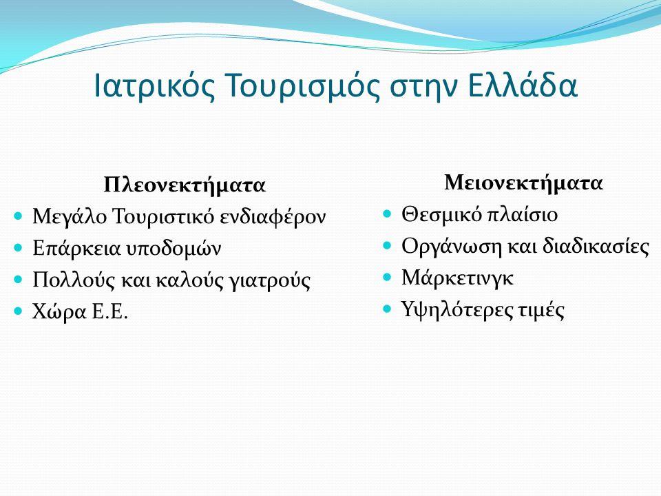 Ιατρικός Τουρισμός στην Ελλάδα Πλεονεκτήματα Μεγάλο Τουριστικό ενδιαφέρον Επάρκεια υποδομών Πολλούς και καλούς γιατρούς Χώρα Ε.Ε.